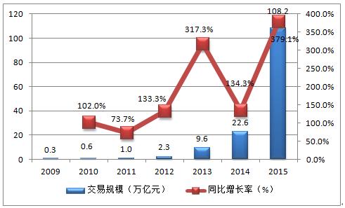 手机gdp_中国的省份分两种,留不住人的和轰不走人的 小巴侃经济