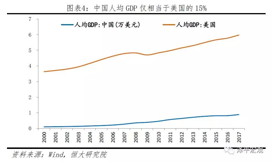 gdp网_靓丽加拿大GDP拔升加元40点 但央行谨慎立场限制涨幅(2)