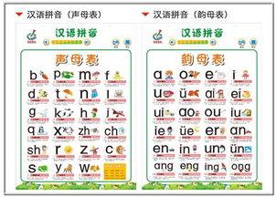 表情 汉语拼音 声母表 汉语拼音 韵母表 然汉透拼言达汉透拼言 嘉觉遇