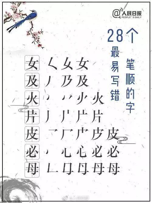 表情 28个最易写错笔顺的字,很多人第1个就中招了 笔顺 笔画 凹凸 新浪网 表情