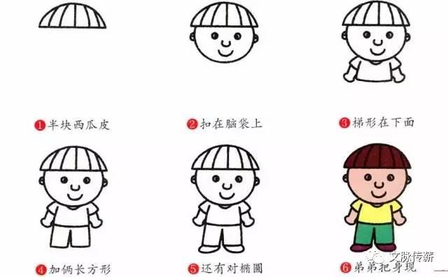 表情 你还在为简笔画考试发愁吗 搜狐文化 搜狐网 表情