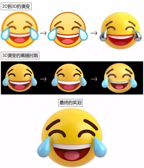 表情 qq表情笑一个 qq表情斜眼笑 新版qq表情糊脸 qq表情含义对照图解 飞行网 表情
