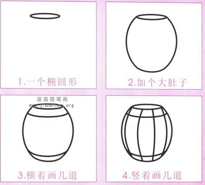 表情 1.一个椭圆形 2.加个大肚子 苗苗简笔画 3.放着画儿道4.竖着画儿道 表情