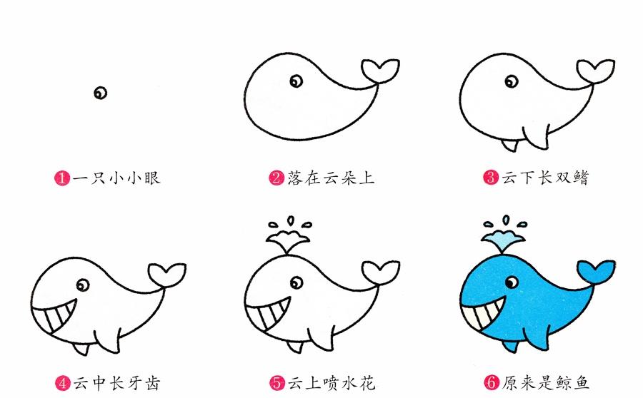 表情 蓝鲸鱼可爱简笔画步骤 27270儿童画 表情