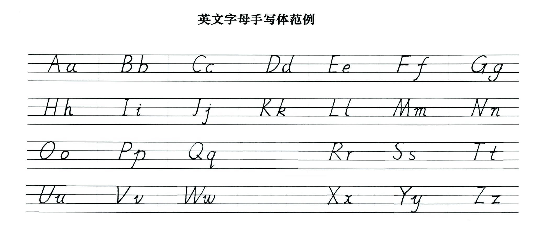 26个字母规范书写字帖& 英语书写规范要求- 豆丁网