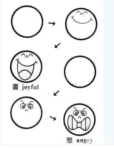 表情 开心生气表情简笔画 第1页 一起QQ网 表情