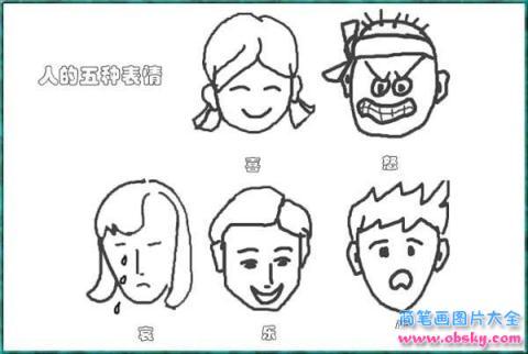 表情 人的五种表情简笔画怎么画 简笔画表情 儿童简笔画图片大全 表情