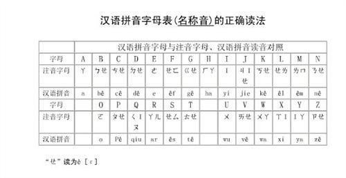 表情 汉语拼音字母表aoeiu大全 汉语拼音字母表aoeiu汇总 表情