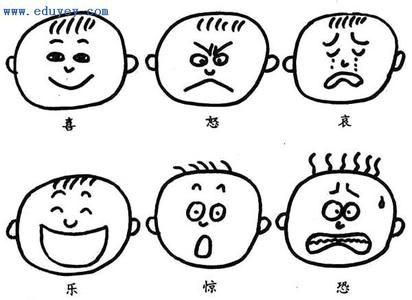 表情 害怕情绪表情简笔画 第1页 一起QQ网 表情