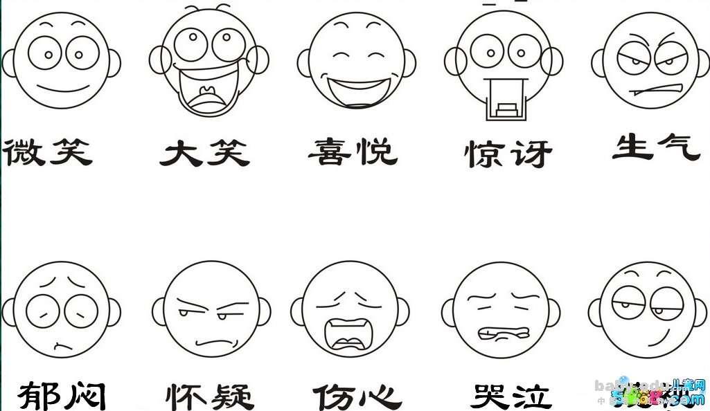 表情 高清大图 简笔画表情图片大全人的十种面部表情下载 人物简笔画图片大全  表情图片