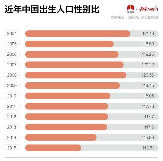 中国年人口出生数_图一:中国代群出生人口数量-趋势影响下的TCL品牌重塑