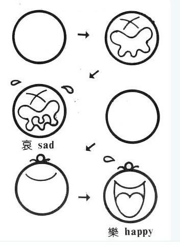 表情 人物表情分解图 亲子资源 幼儿手工制作教程及儿童简笔画资源 爱宝窝 表情
