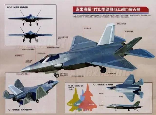 2020年艦載機大發展,五款新機曝光,國產航母機型終於全配齊