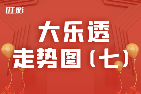 大樂透【20130】期兩數和值分佈走勢圖