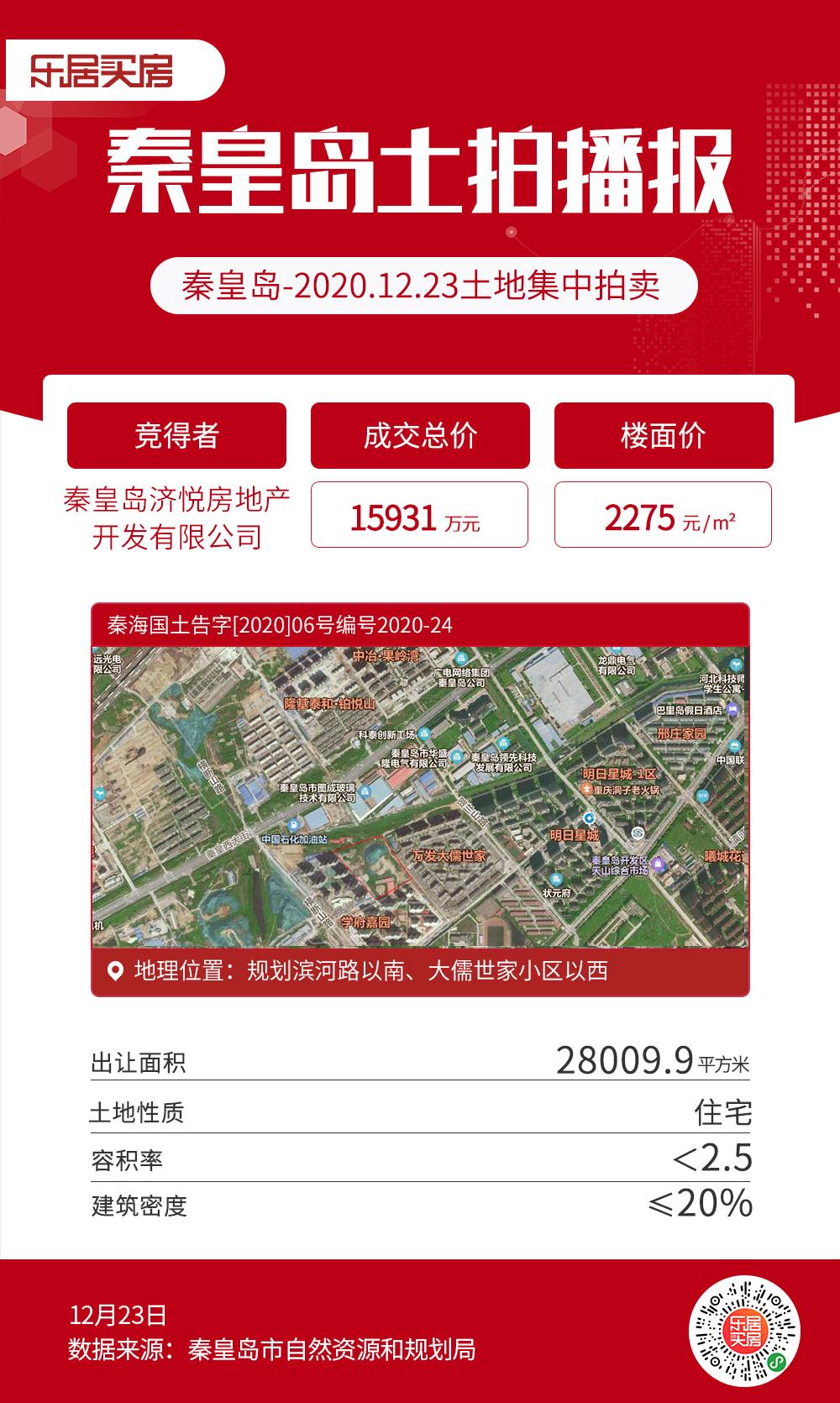 土拍快訊丨濟悅房地產樓面價2275元摘得開發區1幅住宅用地