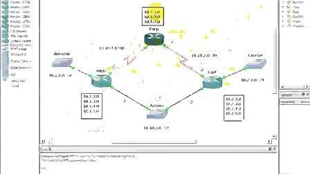 思科CCNP实施思科IP路由(ROUTE).视频教程 (7)