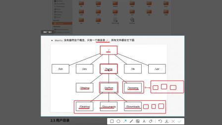 10-Linux系统下的文件目录结构