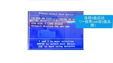 u盘无法格式化:u盘启动详细教程